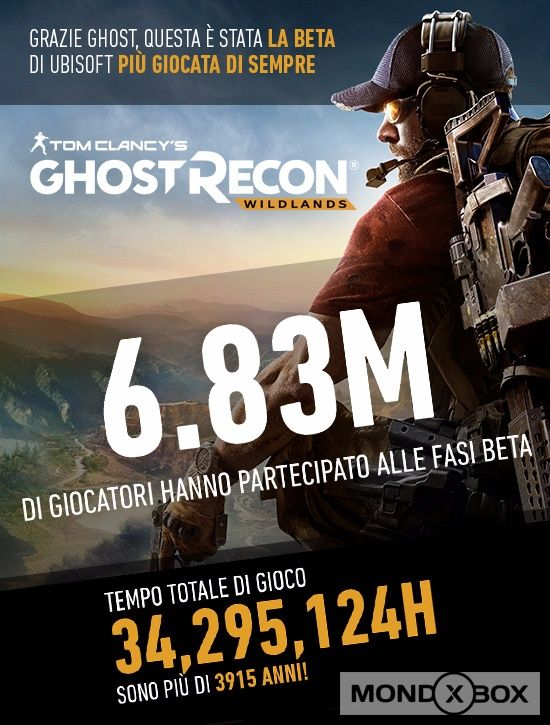 Ghost Recon Wildlands - Immagine 24 di 63